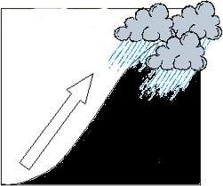 Precipitatii orografice
