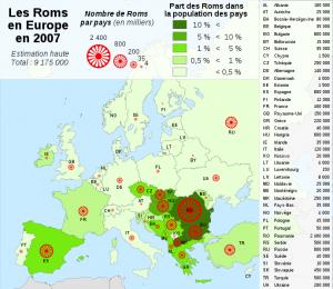 Distributia populatiei de etnie roma in Europa (2007)