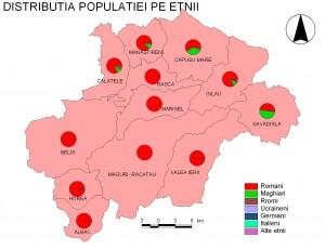 Harta Populatia pe etnii - Muntii Gilau