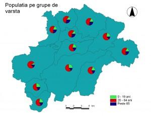 Harta Populatia pe grupe de varsta - Muntii Gilau